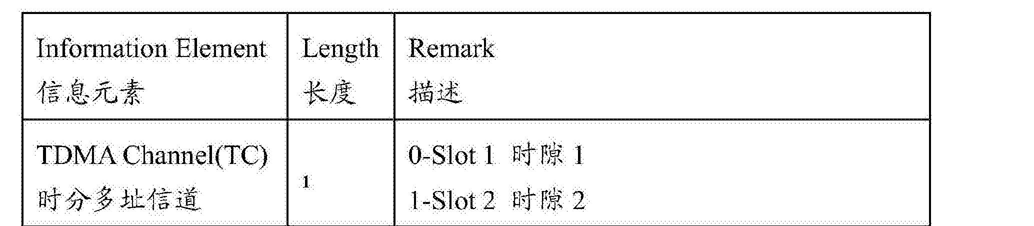 Figure CN105792372AD00111