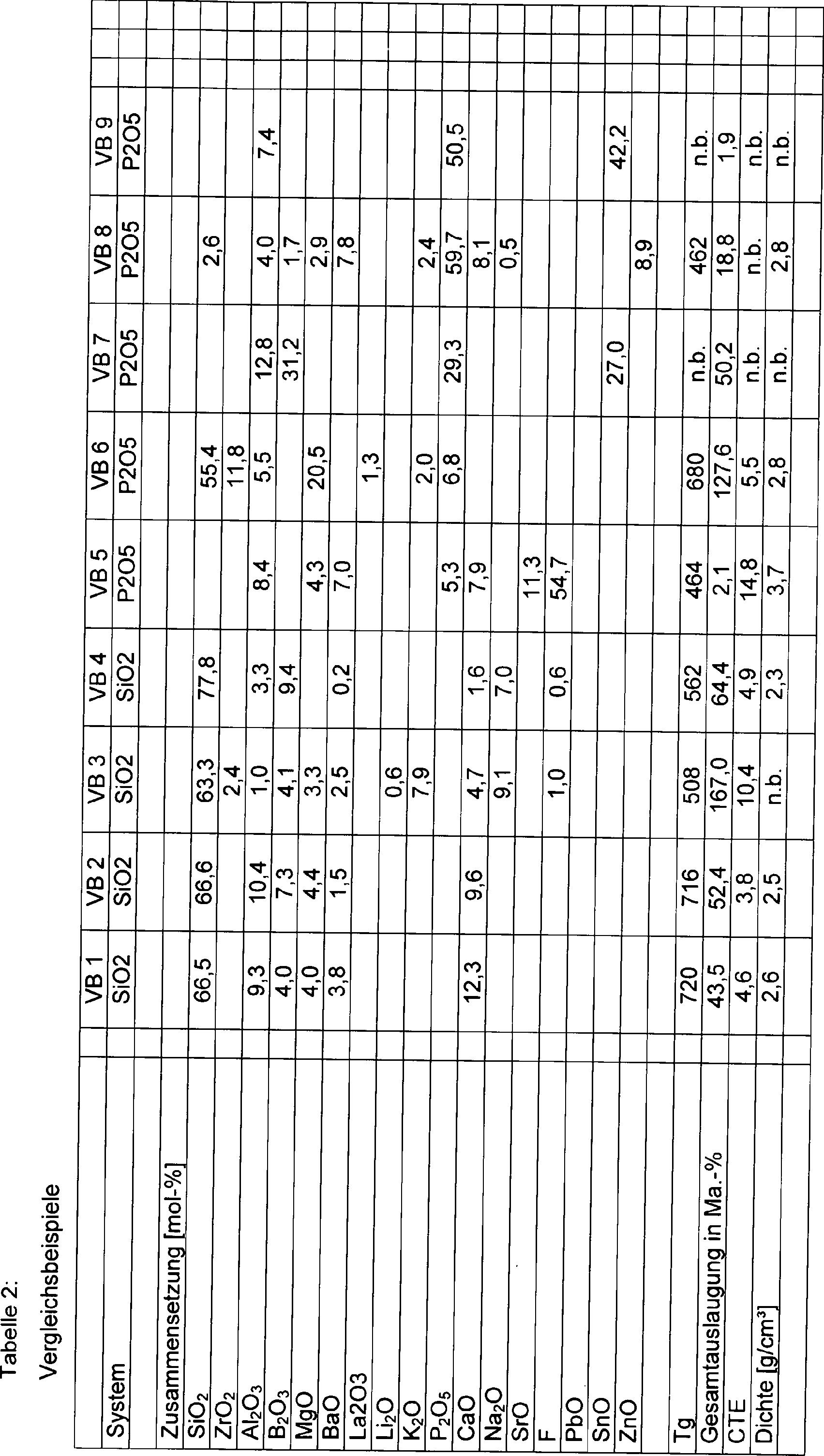 Figure DE112012000900B4_0002