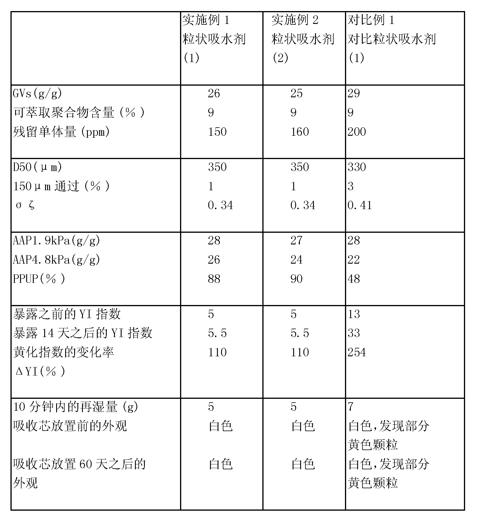 Figure CN101160355BD00291