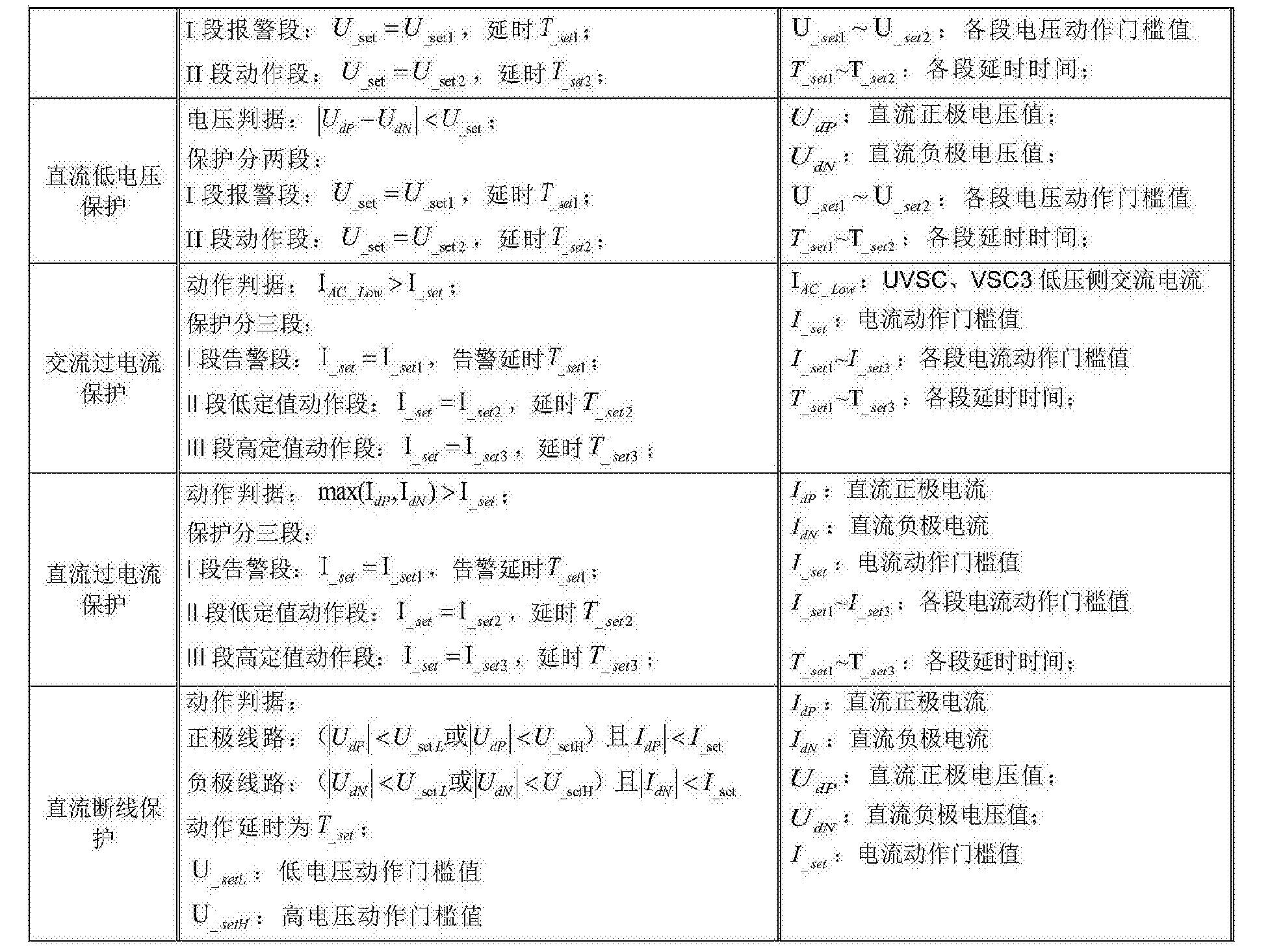 Figure CN105322536BD00091