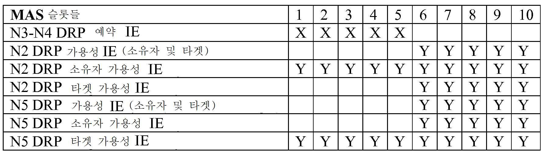Figure 112012076746928-pct00002