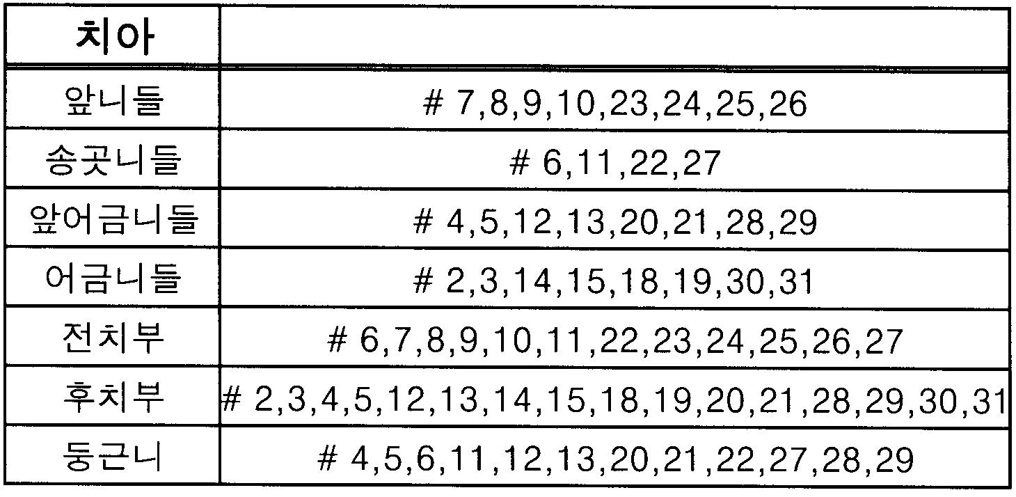 Figure 112006061770438-pct00003
