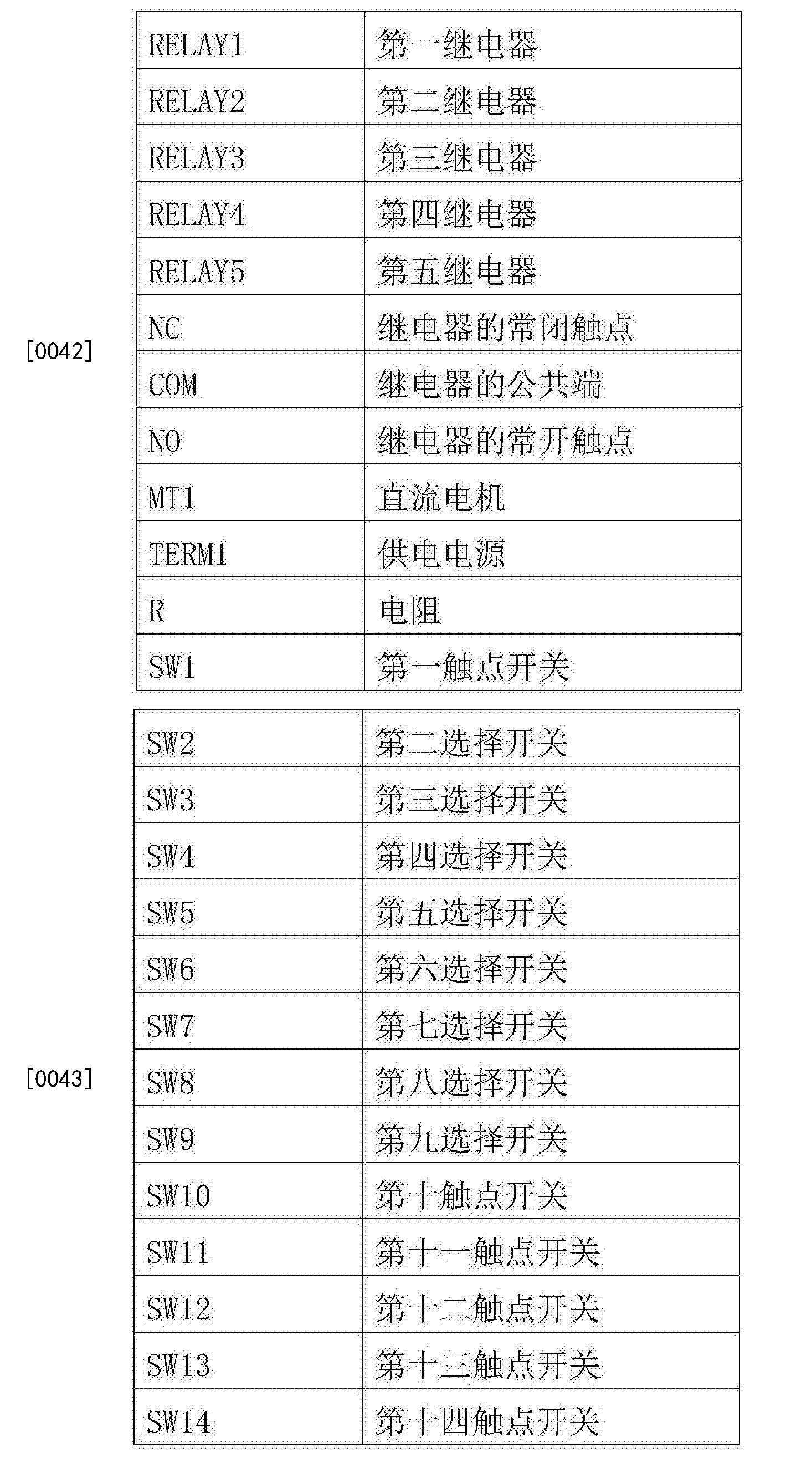 Figure CN106037849BD00081