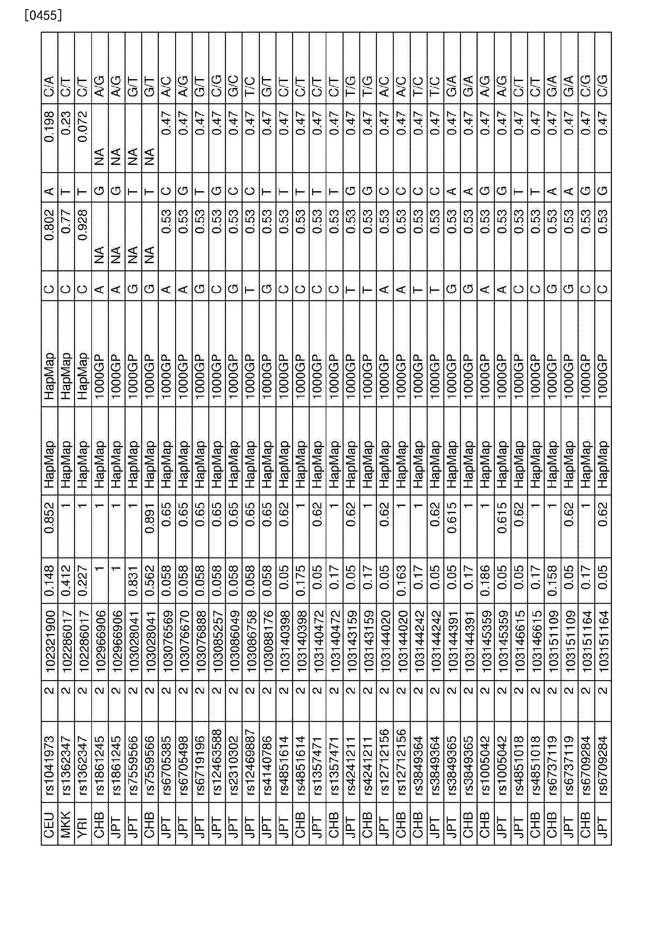 Figure CN107109494AD01261