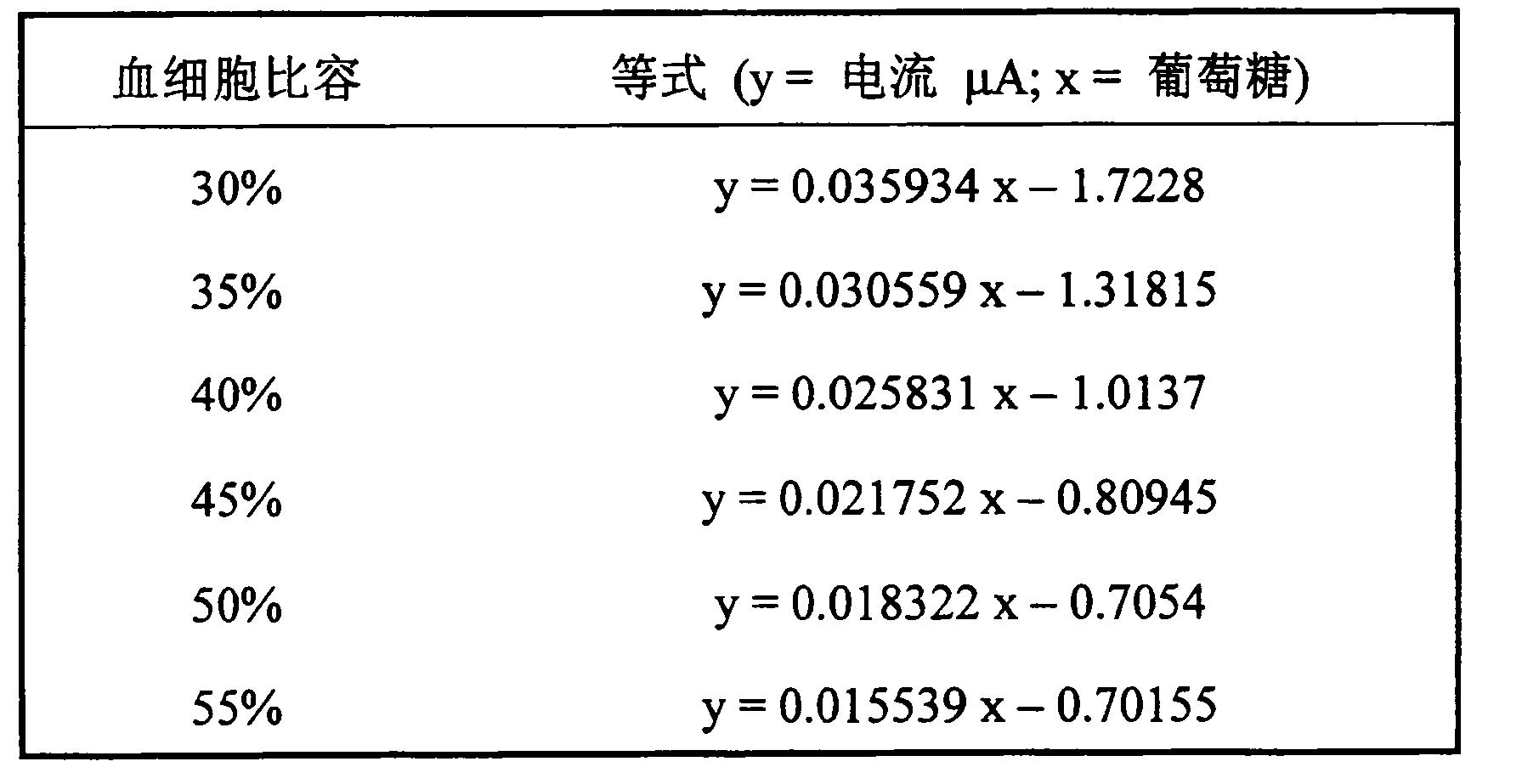 Figure CN1815236BD00172