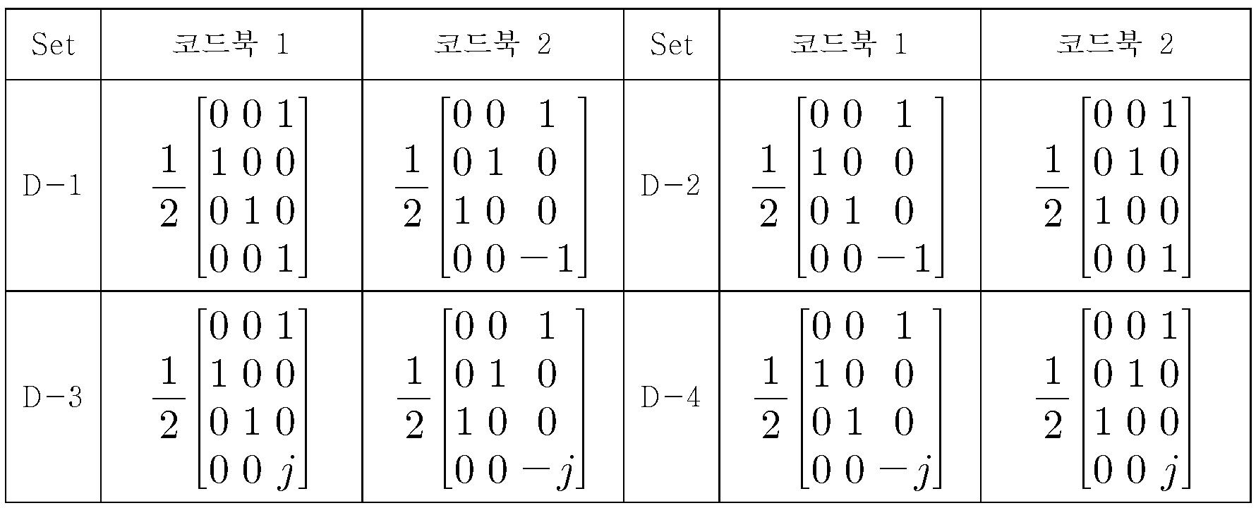 Figure 112010009825391-pat00130