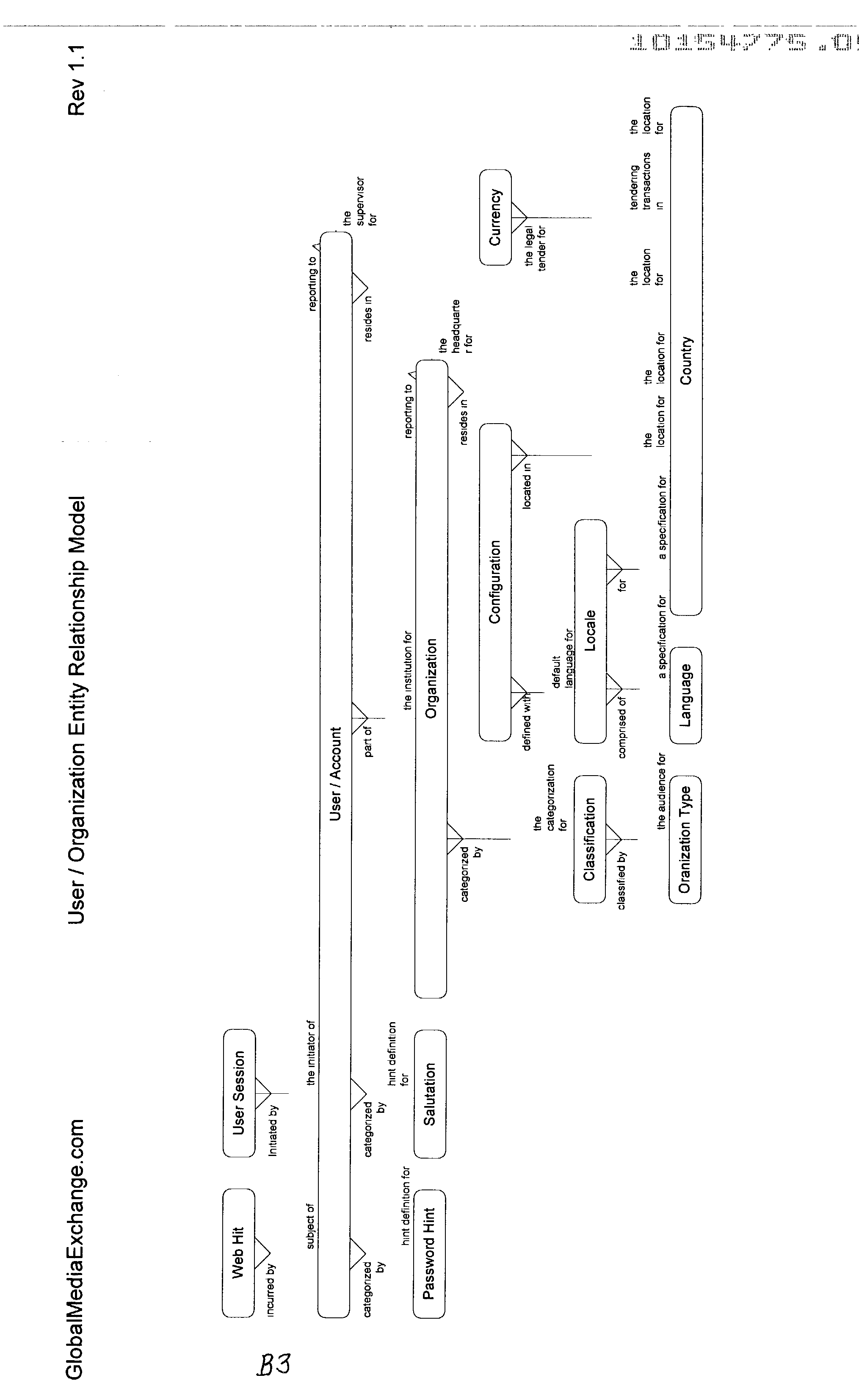 Figure US20030005428A1-20030102-P00066
