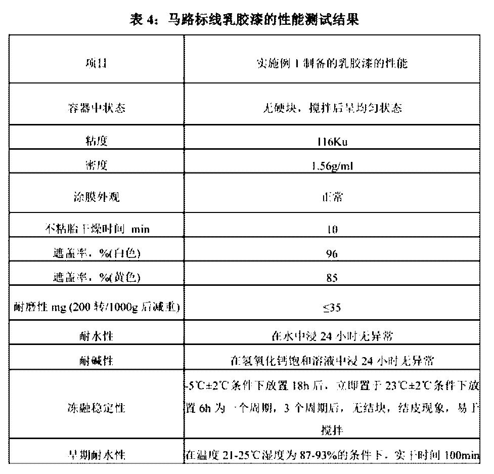 Figure CN102732114BD00071