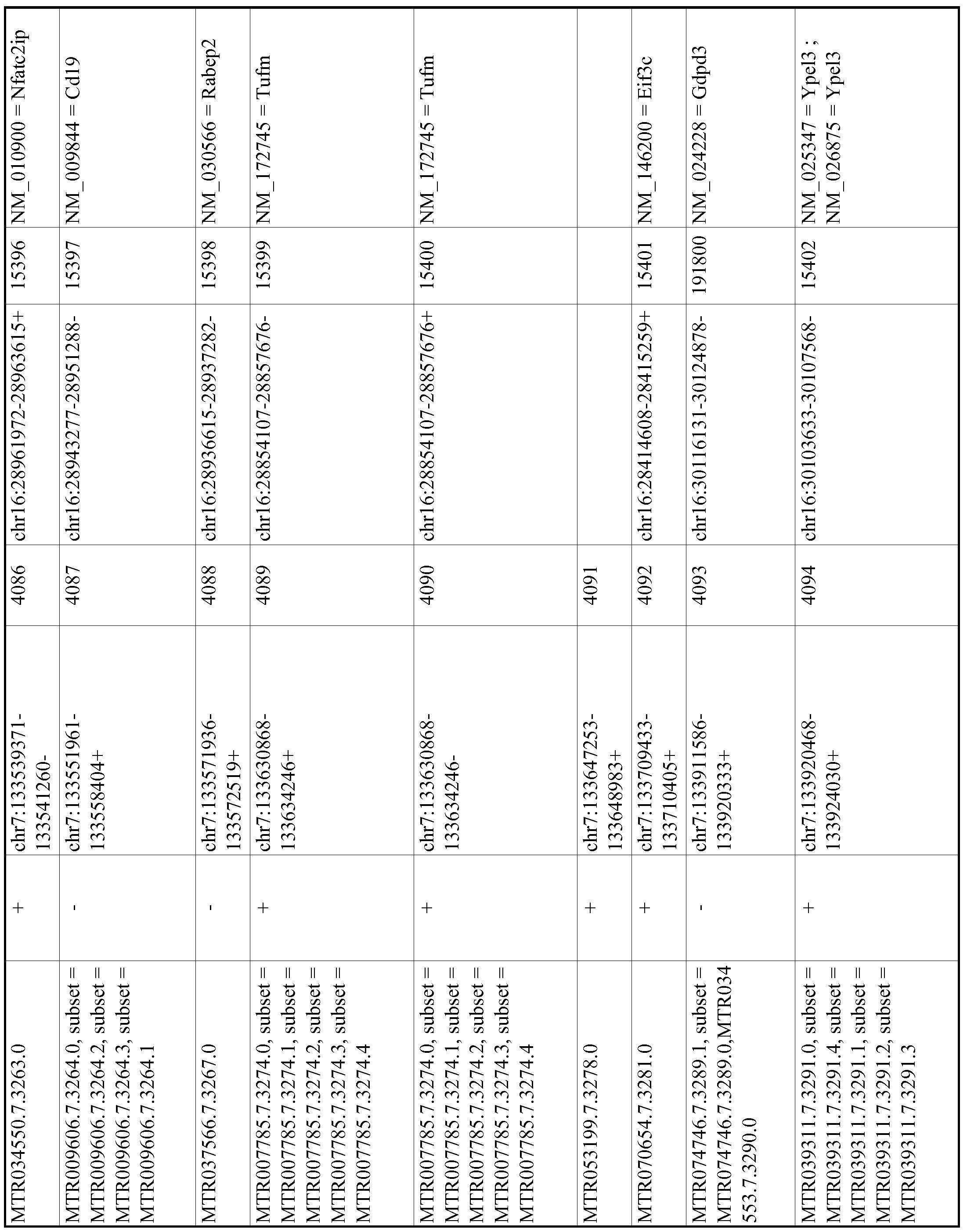 Figure imgf000774_0001