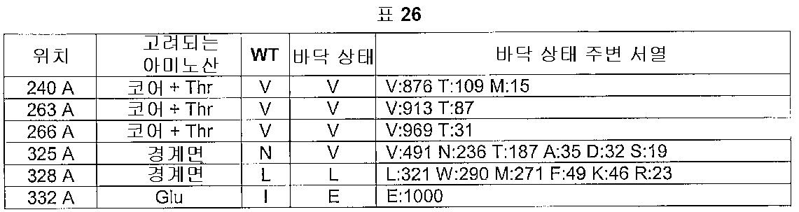 Figure 112005016313609-pct00028