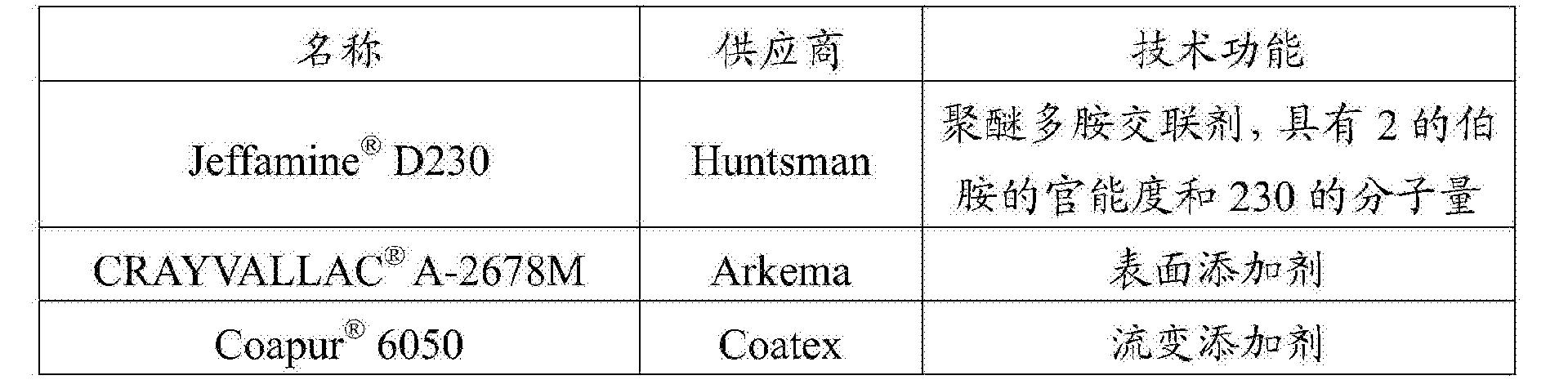Figure CN104995270BD00191