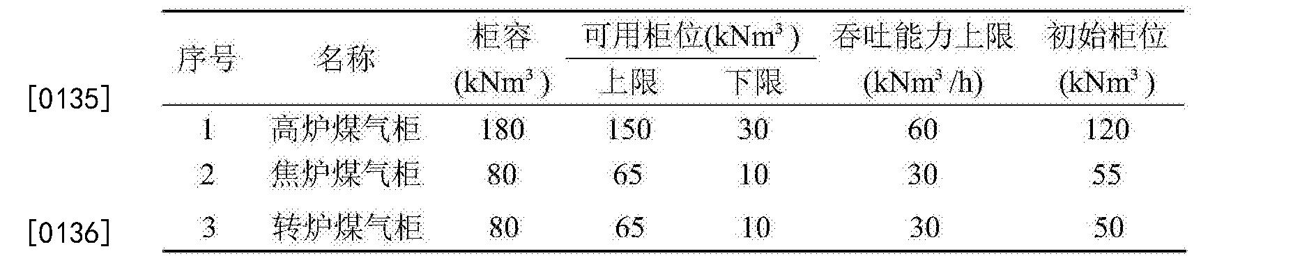 Figure CN104268789BD00153