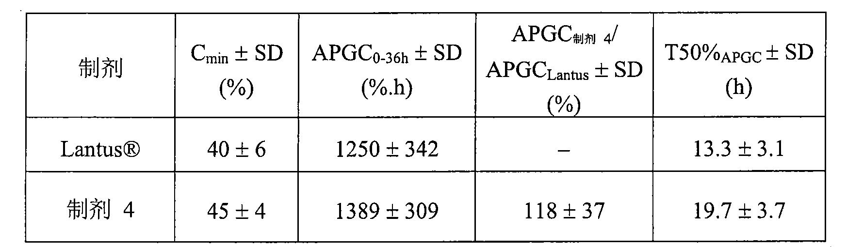 Figure CN101466353BD00332
