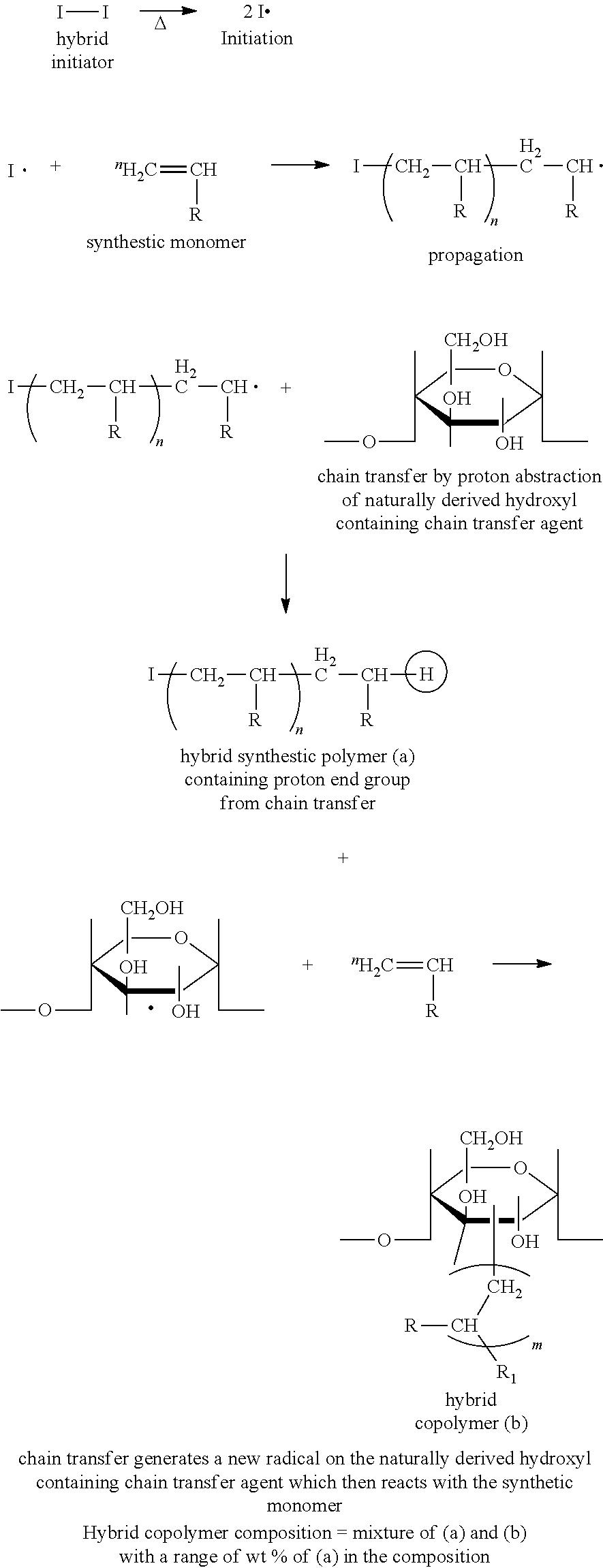 Figure US09321873-20160426-C00001