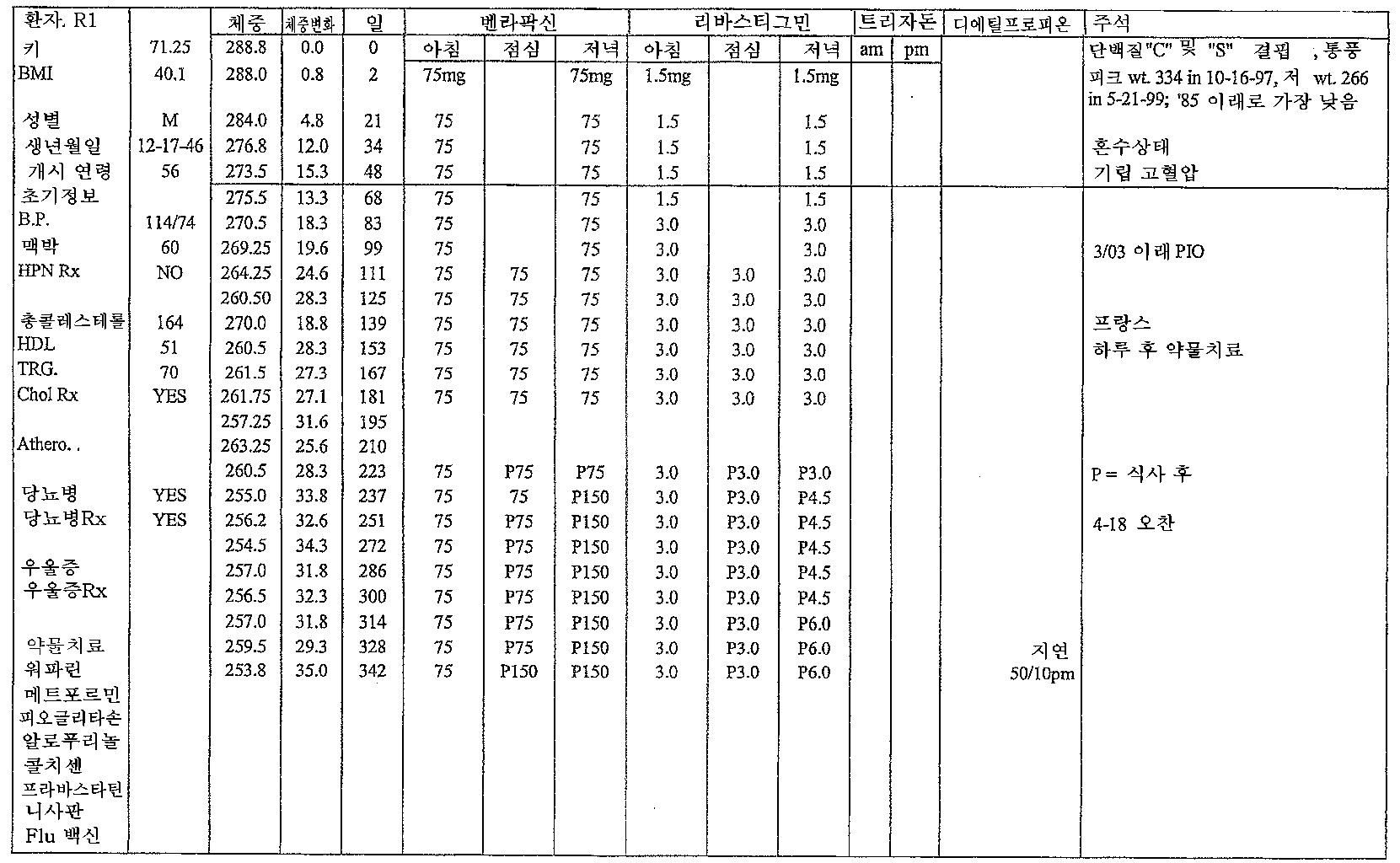 Figure 112006042601610-PCT00013