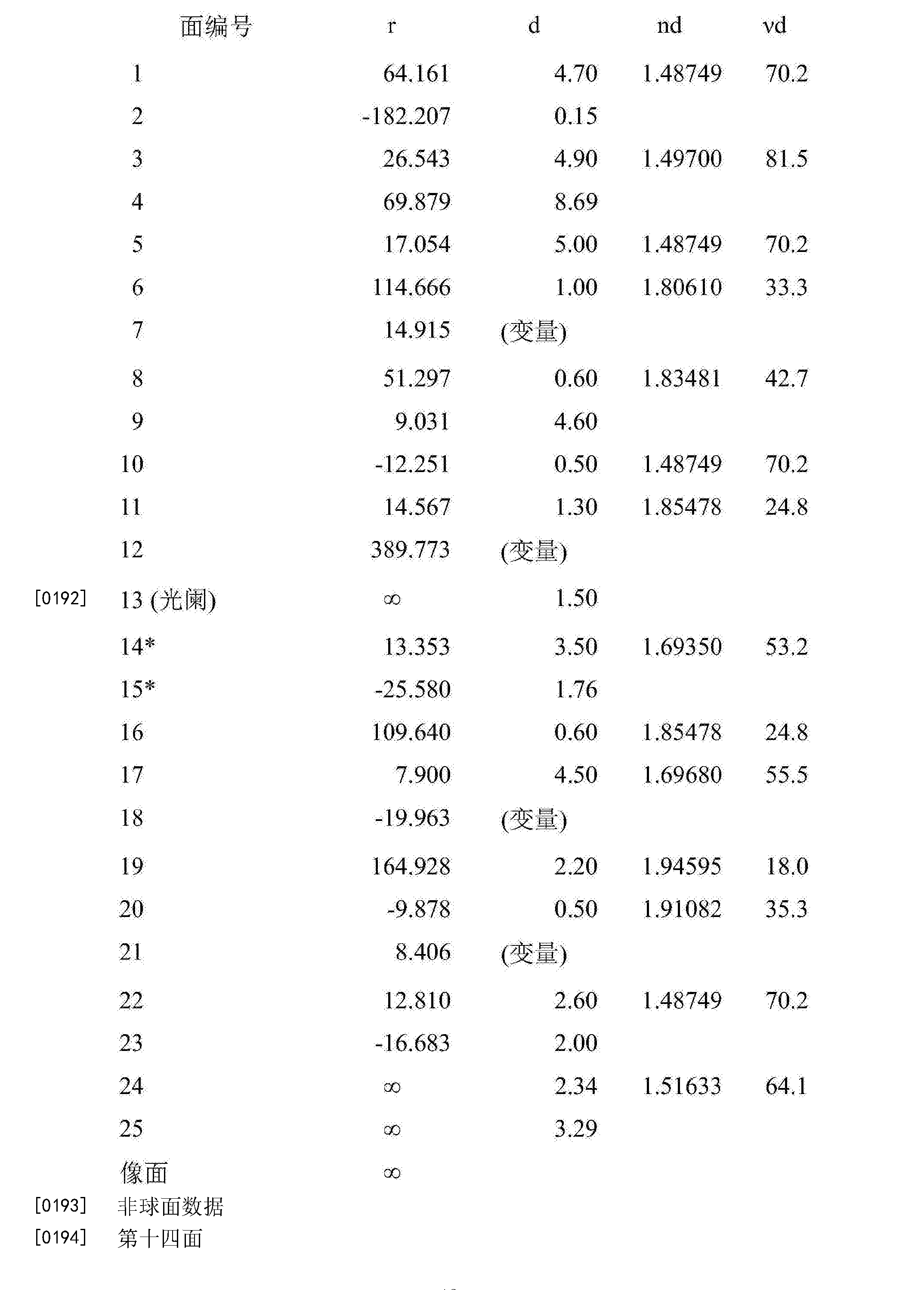 Figure CN105739071BD00191