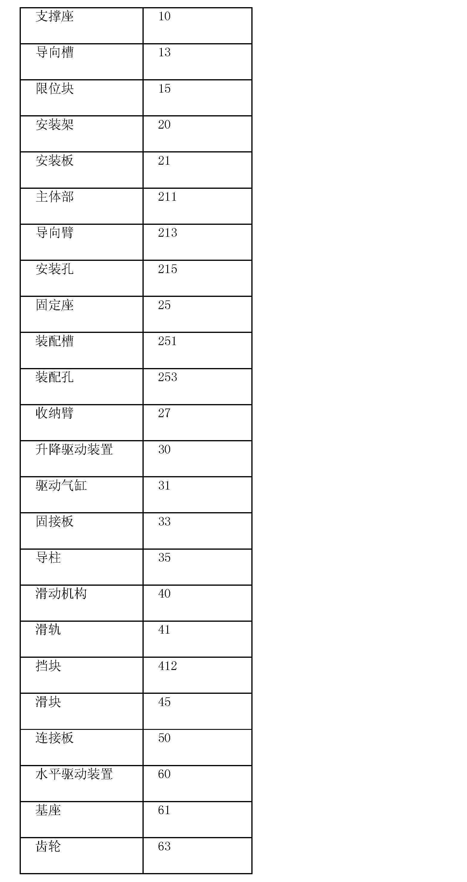 Figure CN102371499AD00041