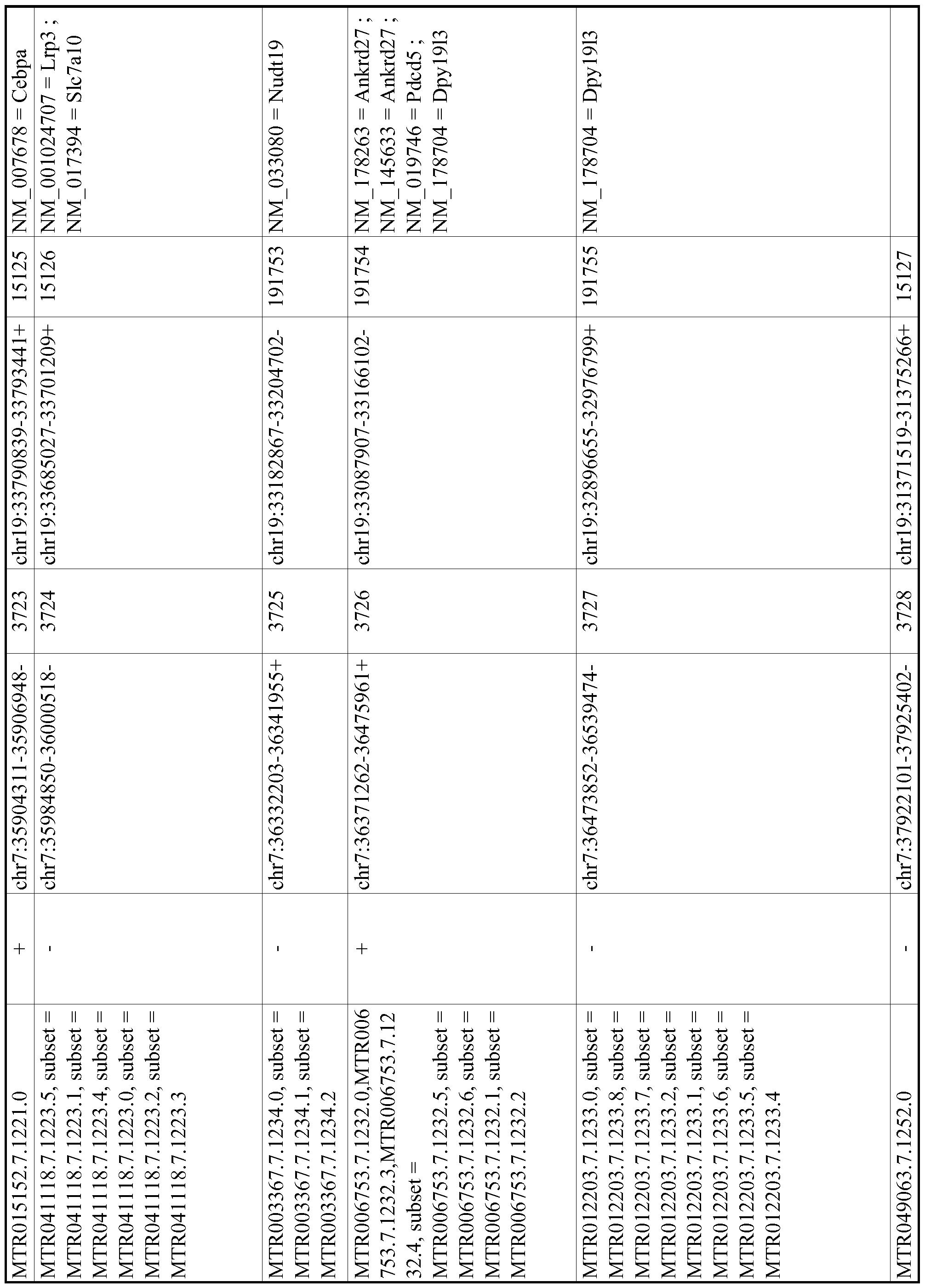 Figure imgf000717_0001