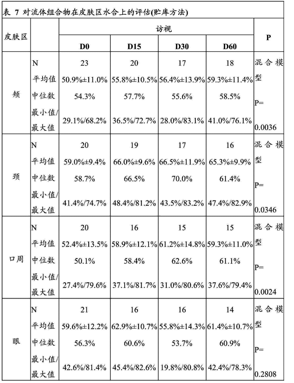 Figure CN102905677AD00521