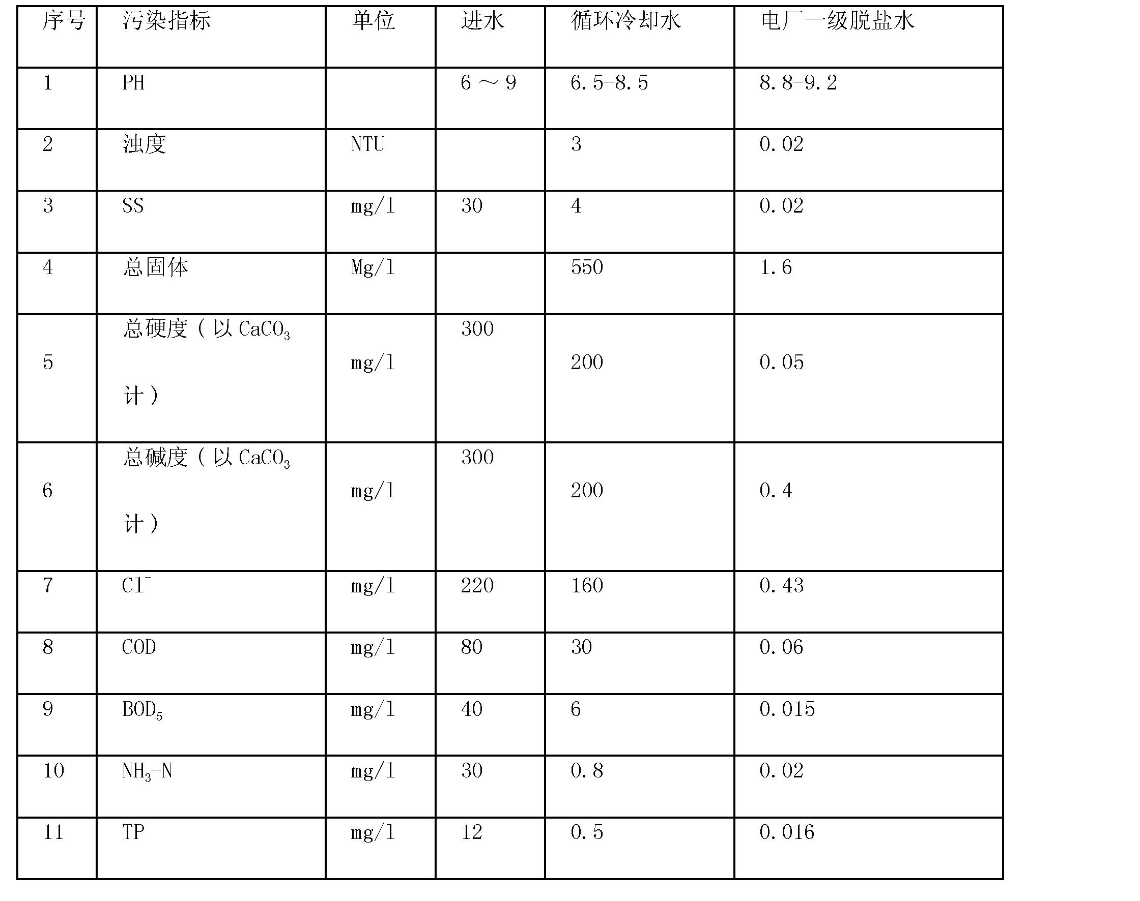 Figure CN101544448BD00061