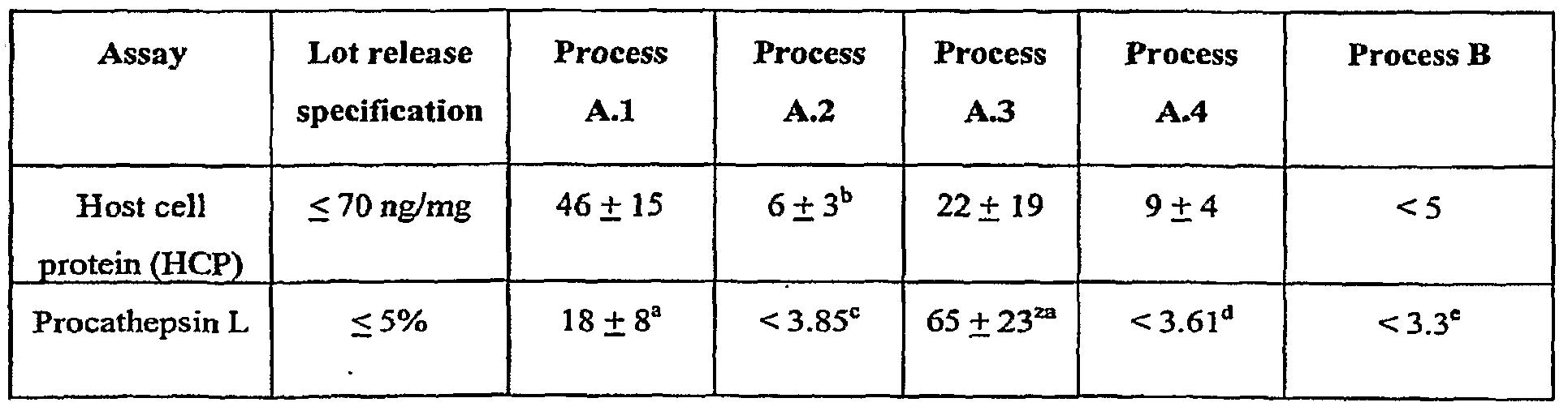Figure imgf000139_0001