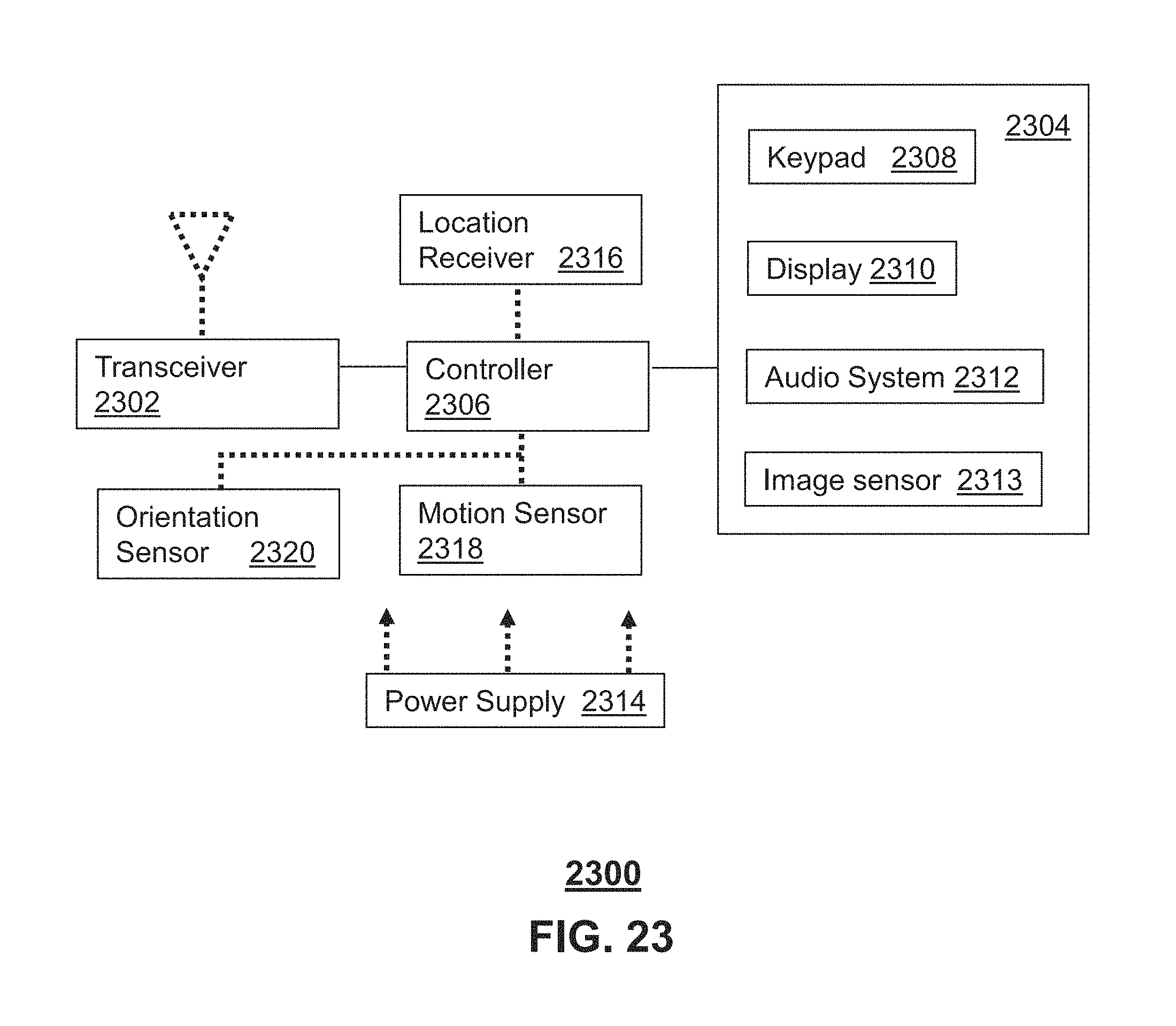 Us9871283b2 Transmission Medium Having A Dielectric Core Comprised Furthermore Garage Door Opener Safety Sensor Wiring Plc Of Plural Members Connected By Ball And Socket Configuration Google Patents