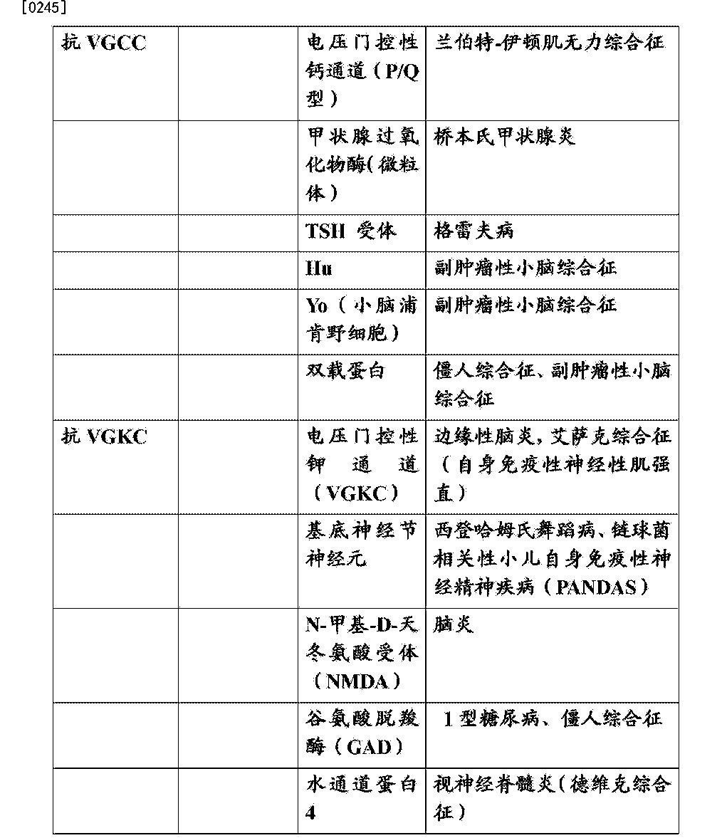 Figure CN105999295AD00511