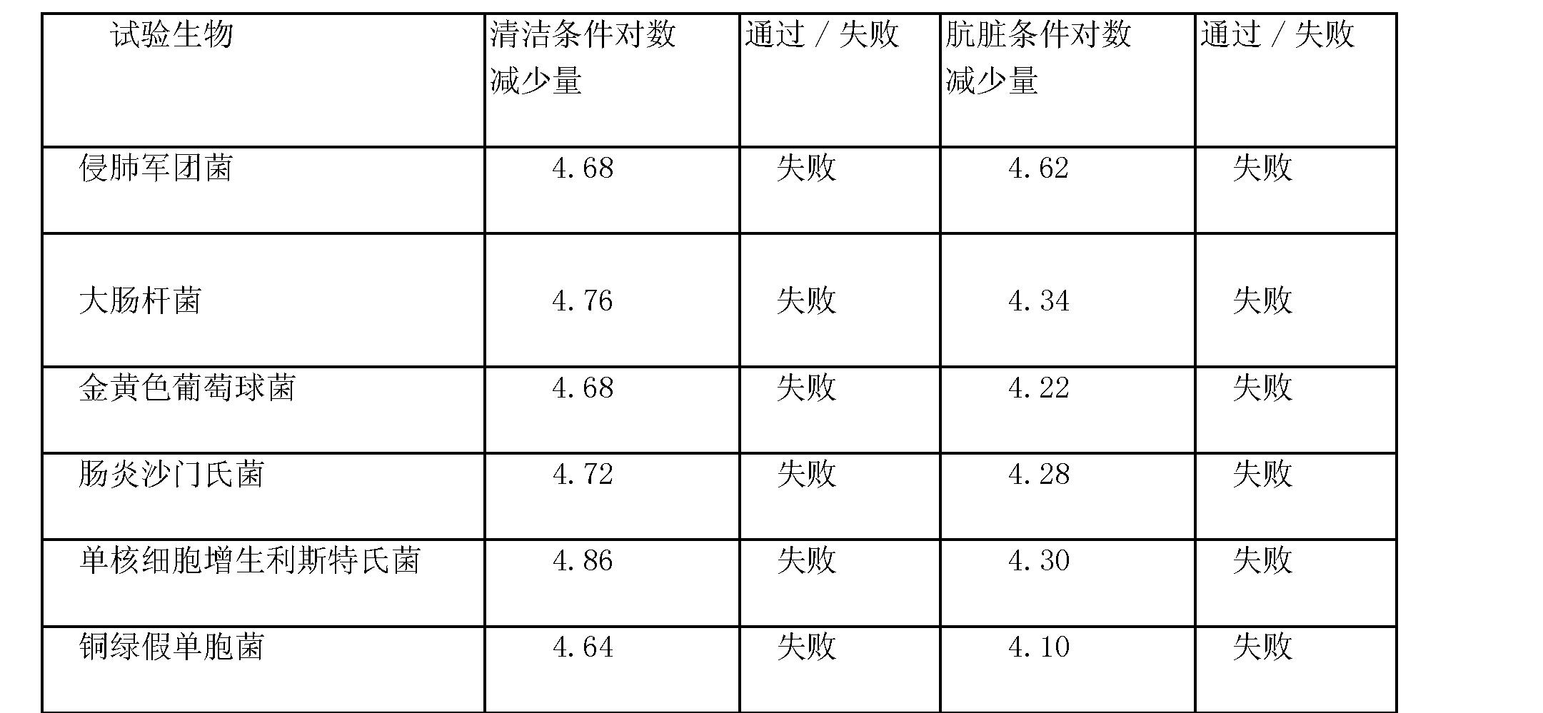 Figure CN1961666BD00252