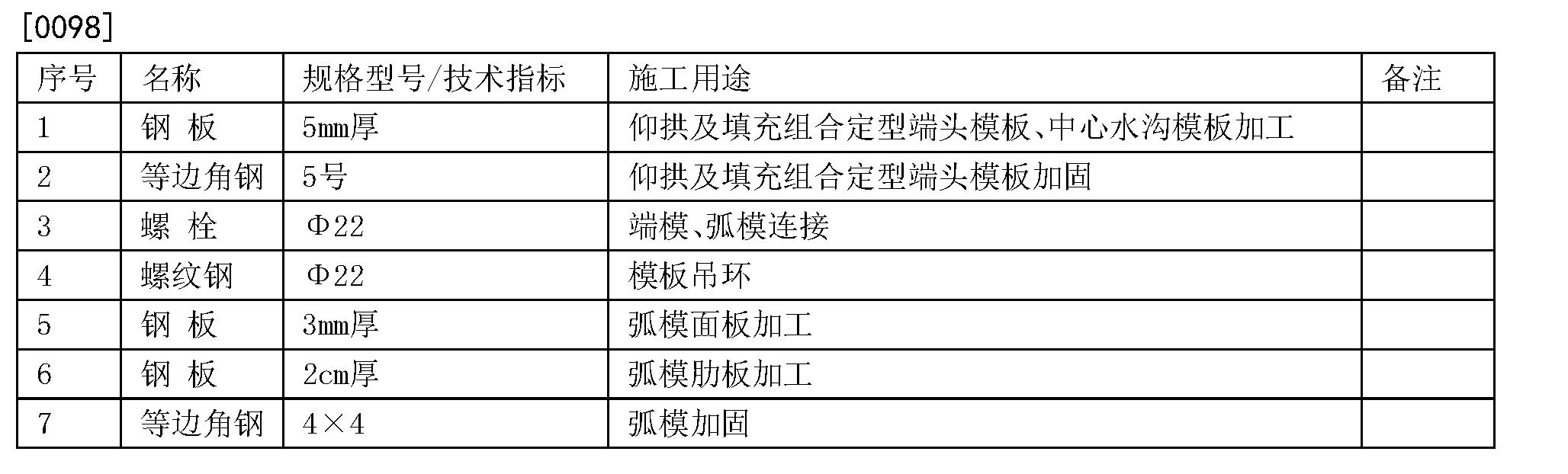 Figure CN105134253BD00091