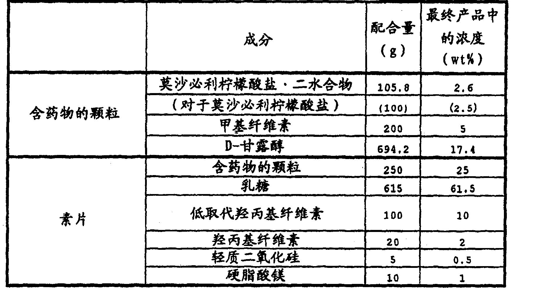 Figure CN1913876BD00272