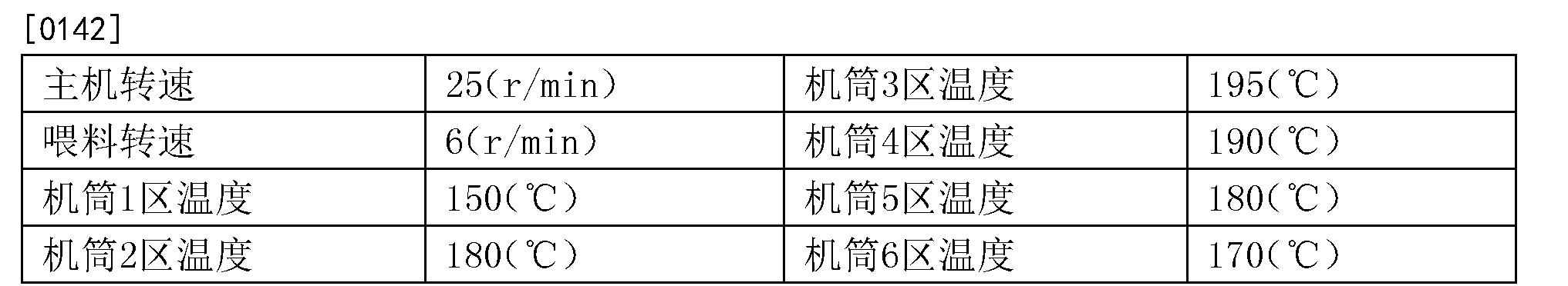 Figure CN104723635BD00151
