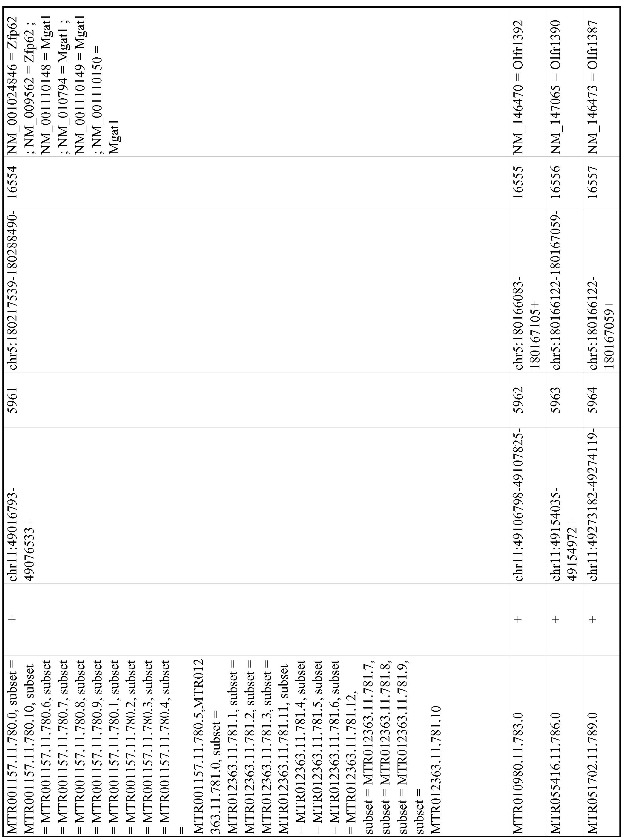 Figure imgf001072_0001