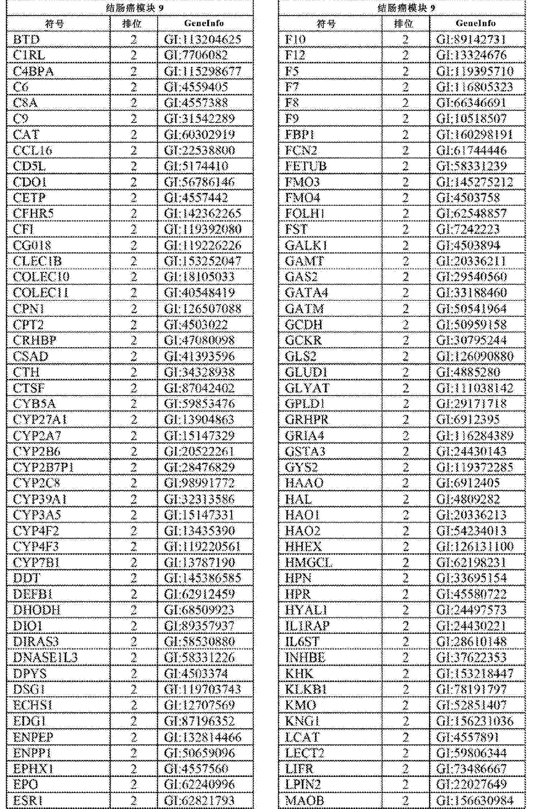 Figure CN102858999AD01171