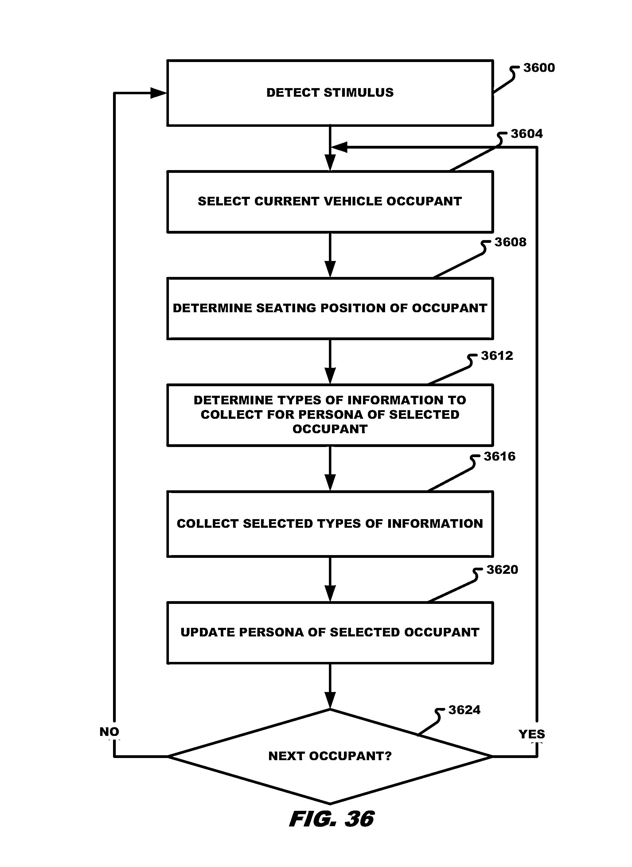 US9020697B2 - Vehicle-based multimode discovery - Google Patents