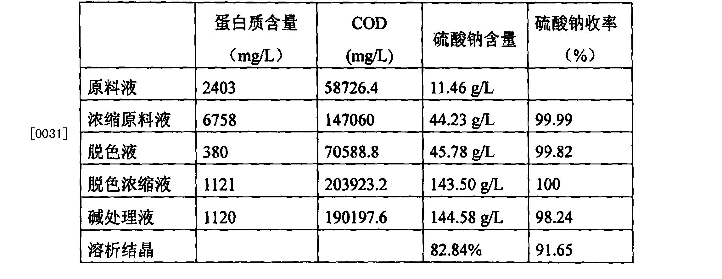 Figure CN103979730AD00052