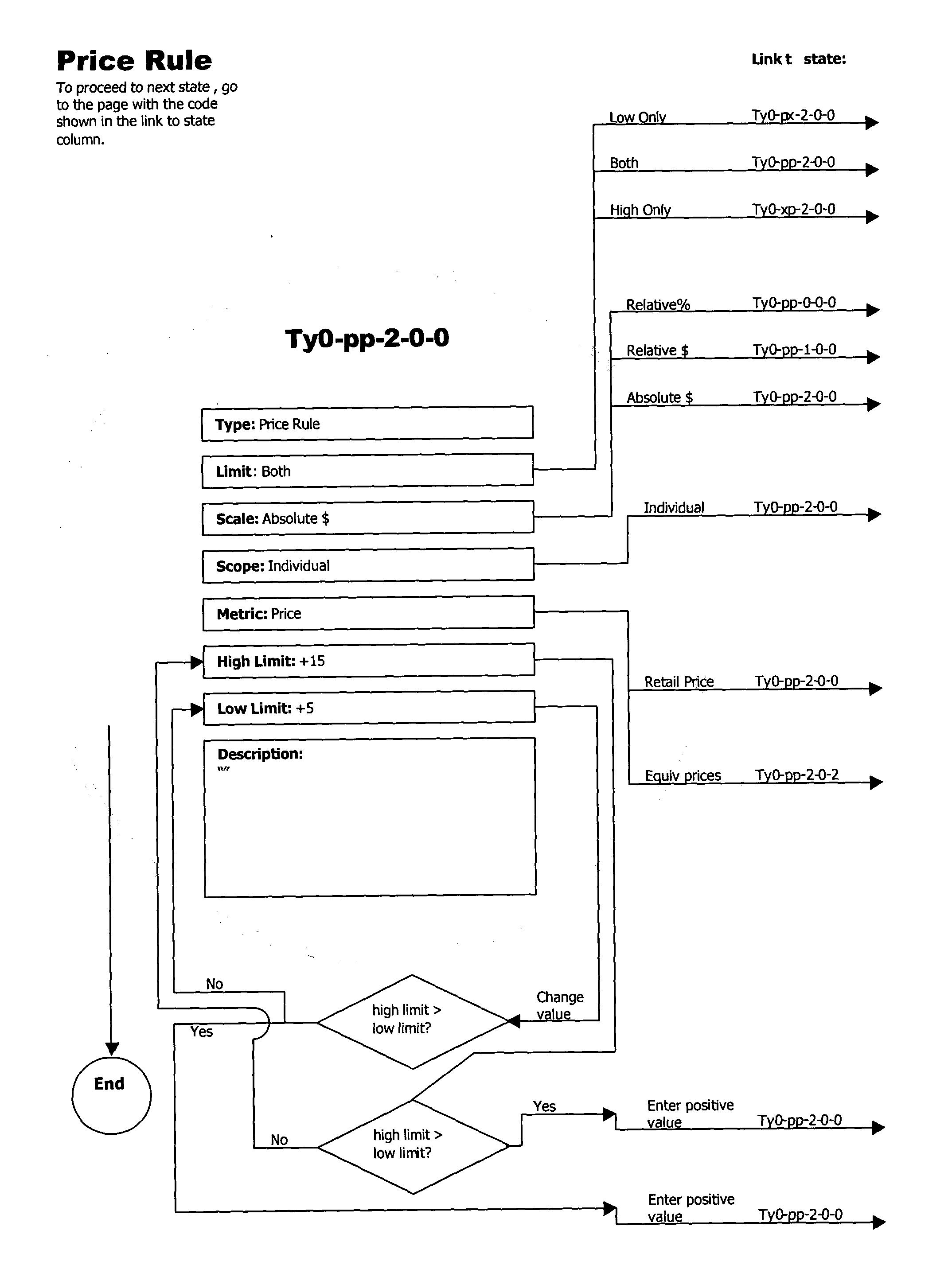Figure US20040210541A1-20041021-P00037