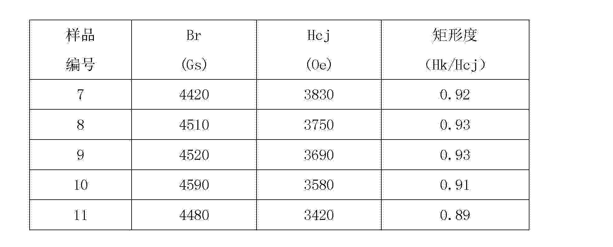 Figure CN102924069AD00091