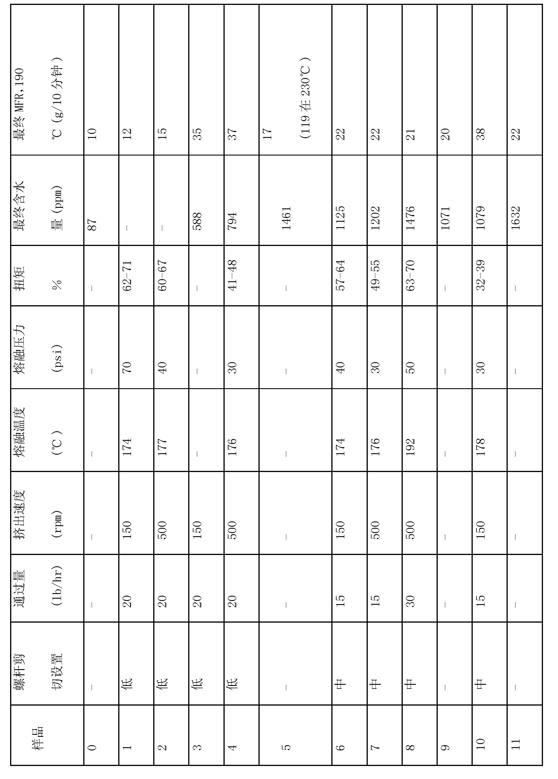 Figure CN101563391BD00231
