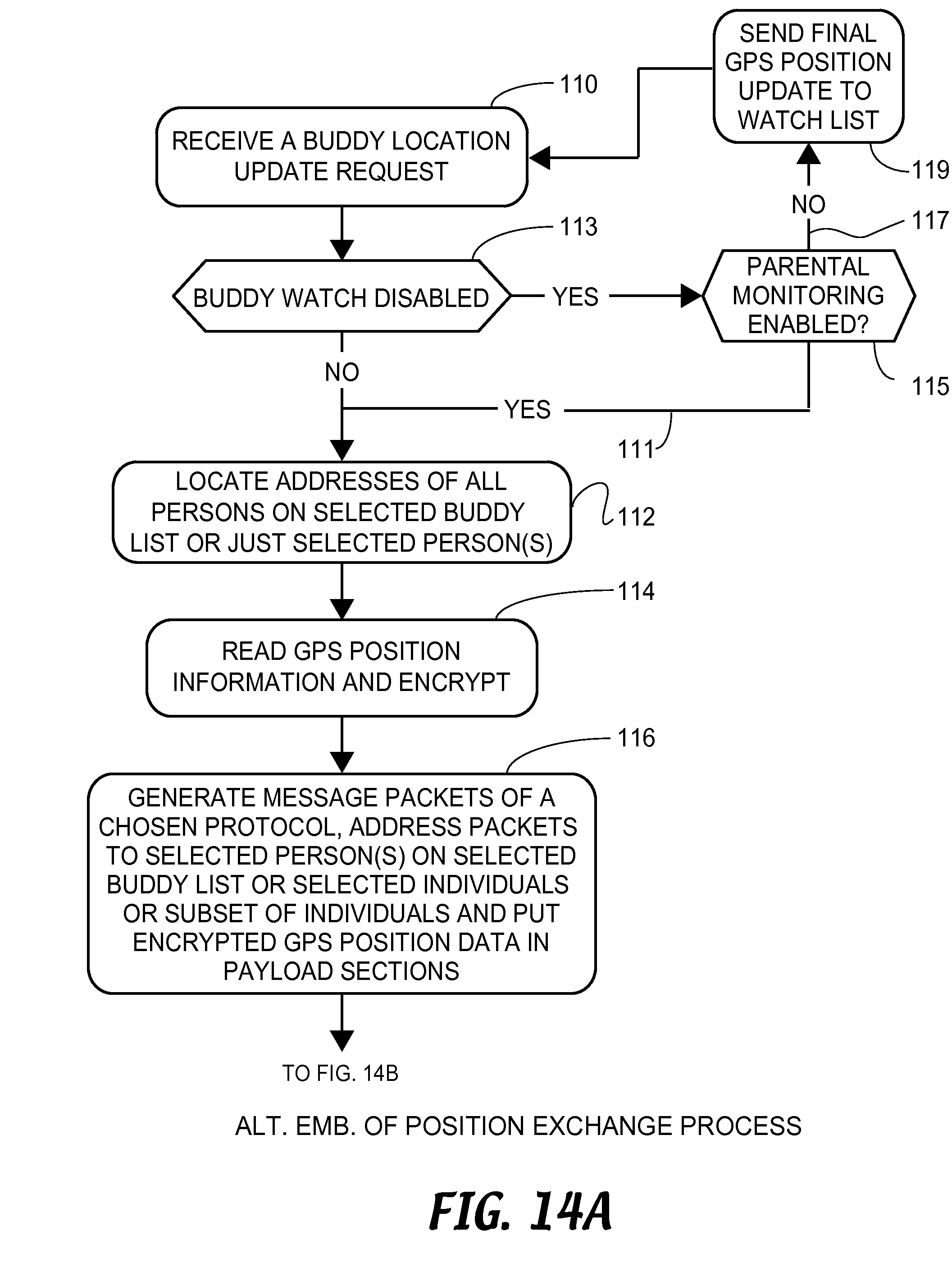 US20140148135A1 - Location Sharing And Tracking Using Mobile