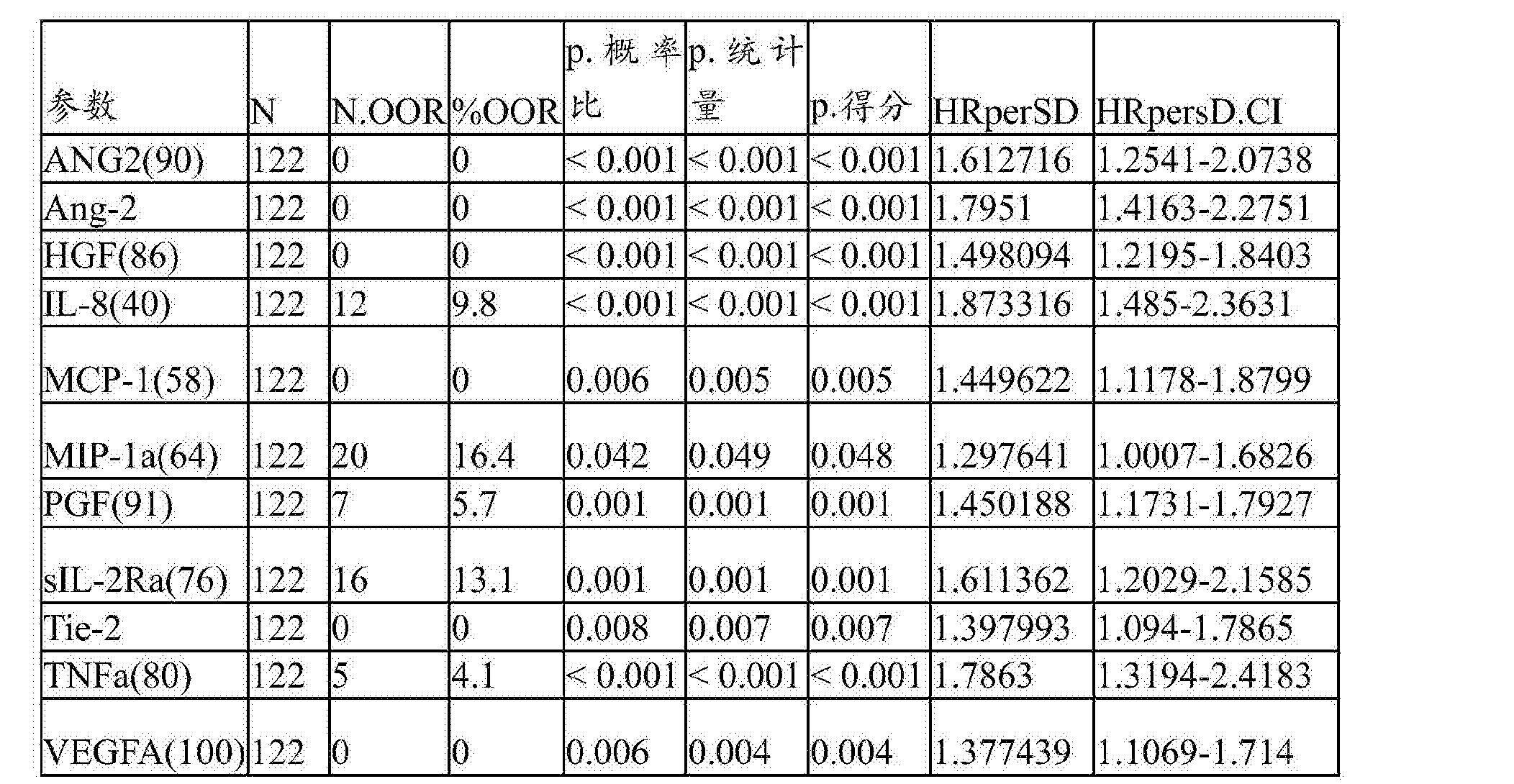 Figure CN105264380BD00302