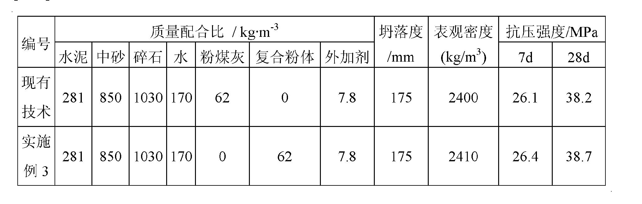 Figure CN102617060AD00082