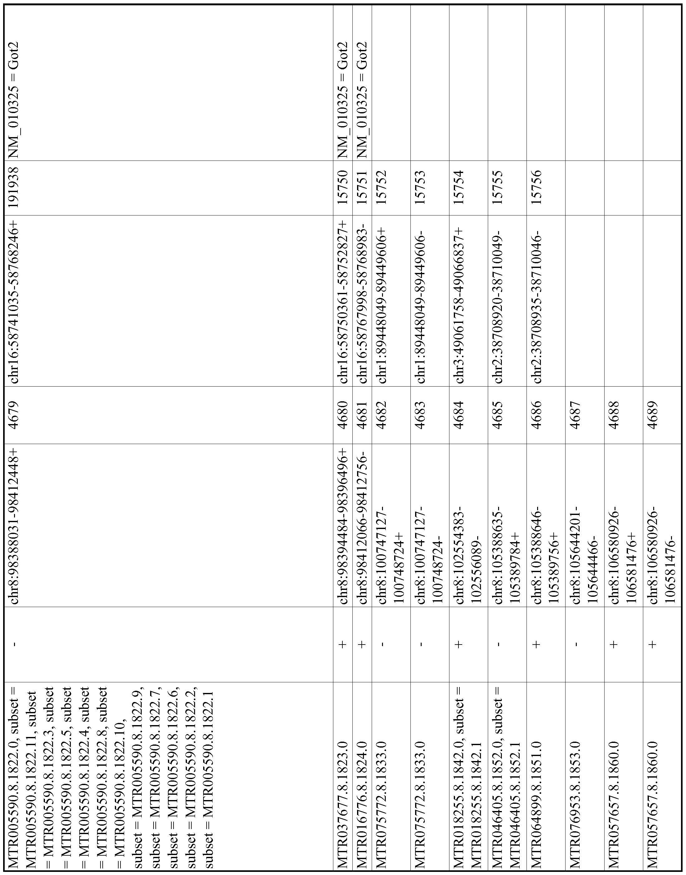 Figure imgf000868_0001