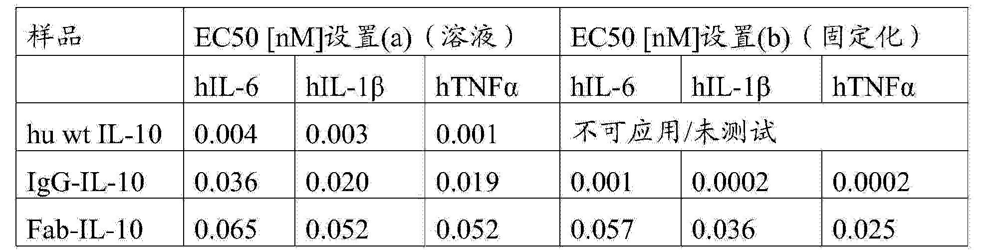 Figure CN104540848AD00413