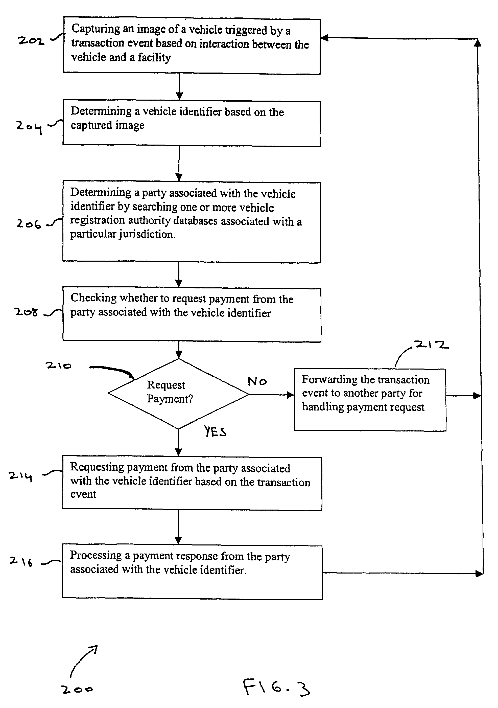 US8265988B2 - Electronic toll management and vehicle