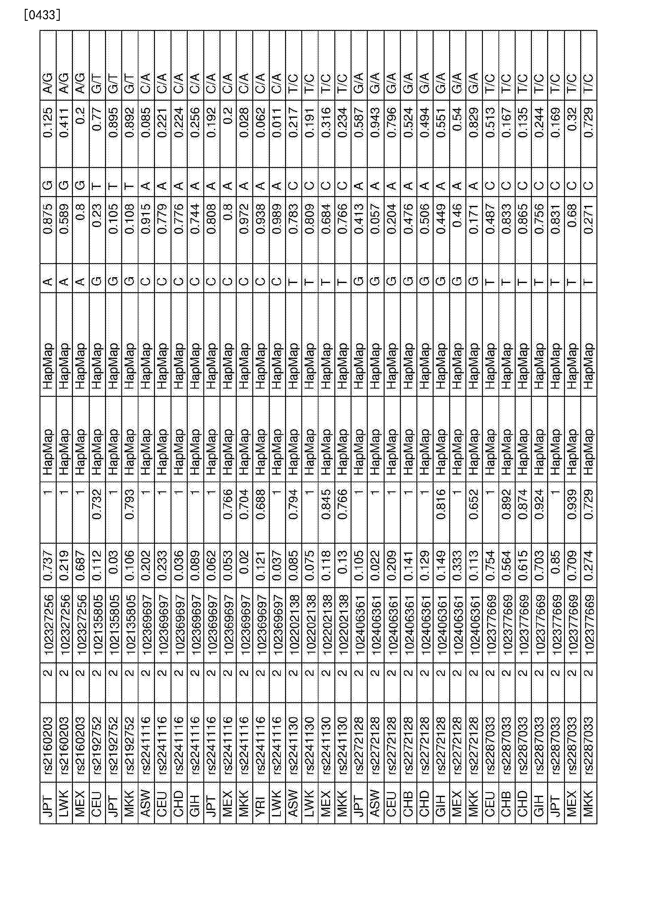 Figure CN107109494AD01041