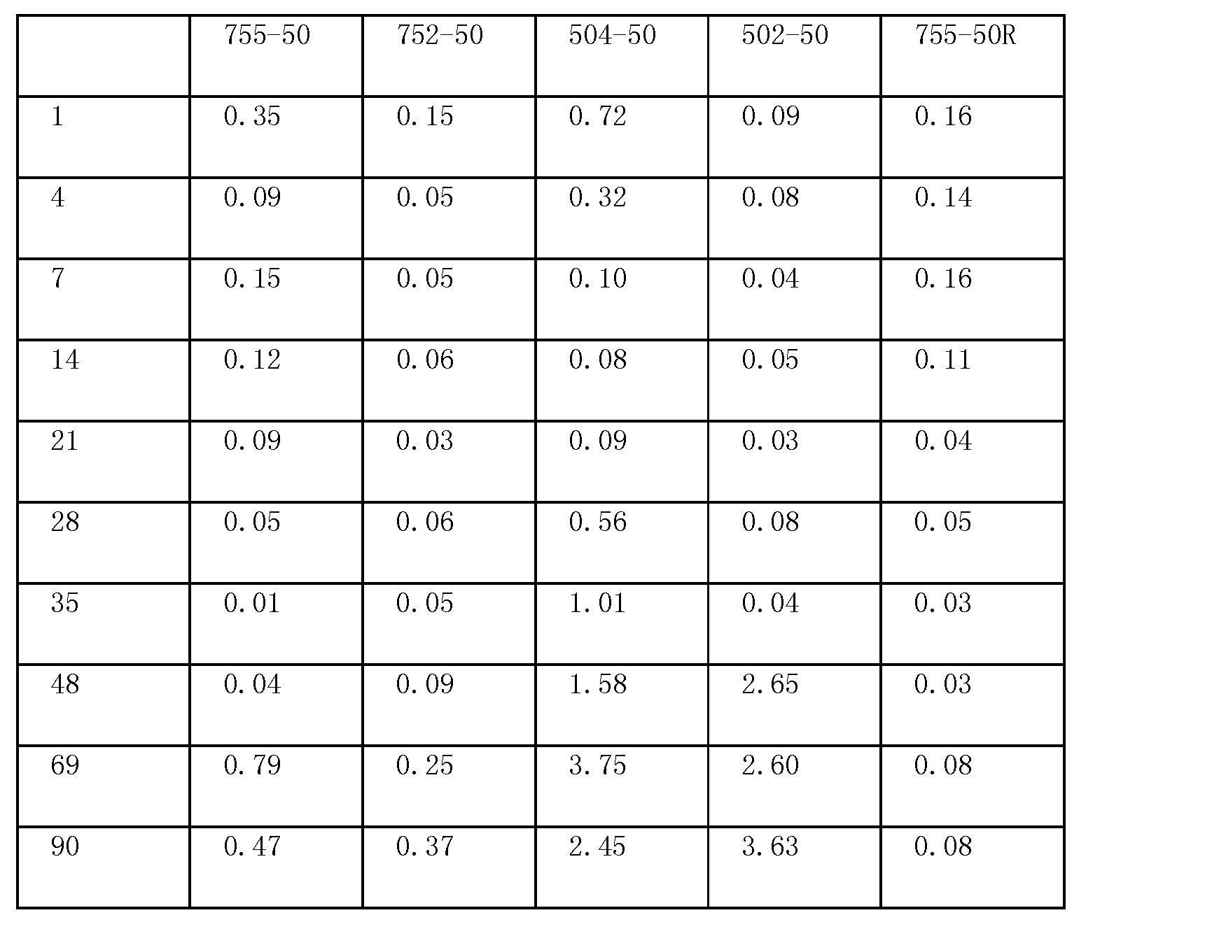Figure CN1972678BD00342