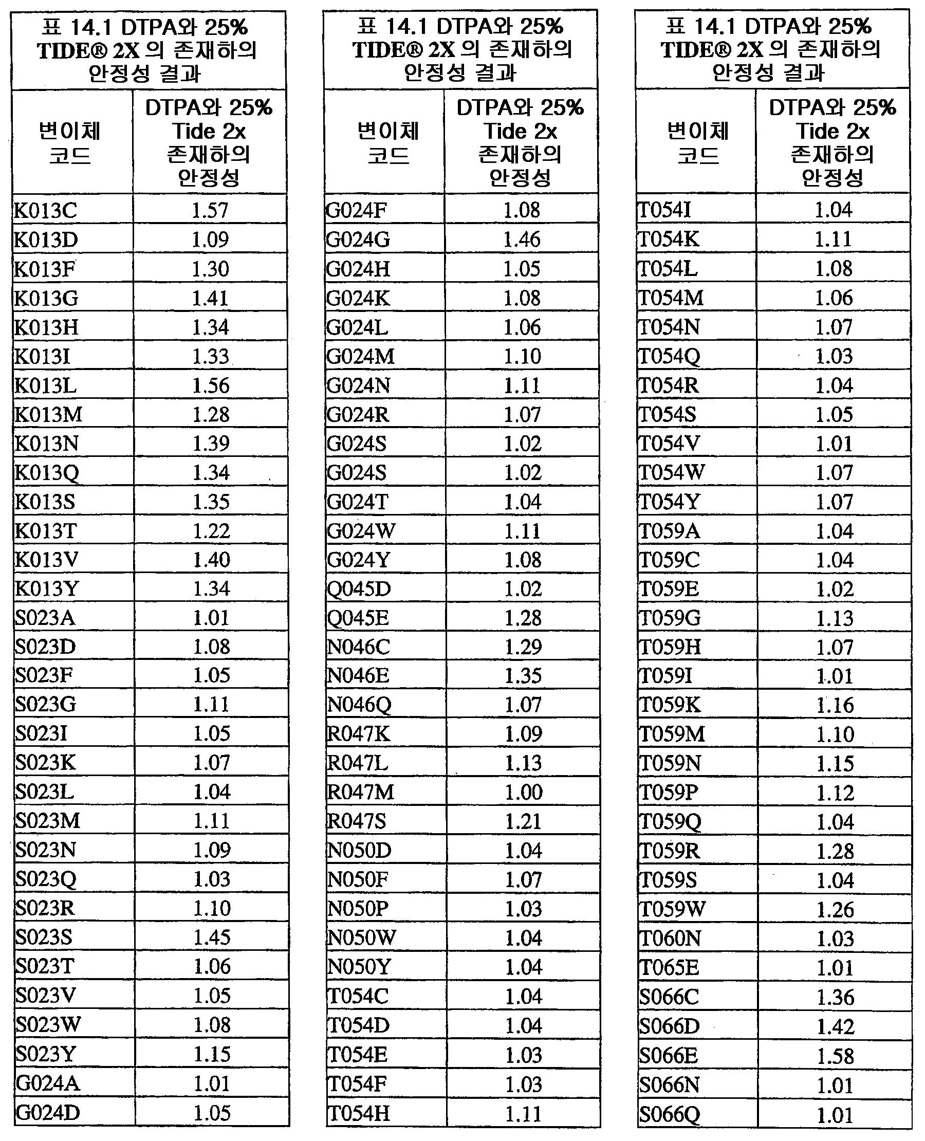 Figure 112008026135616-PCT00038