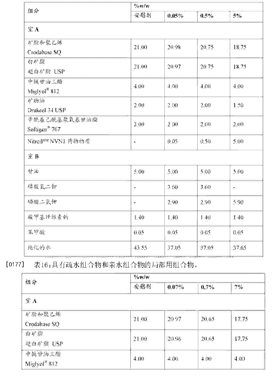 Figure CN105813617AD00361