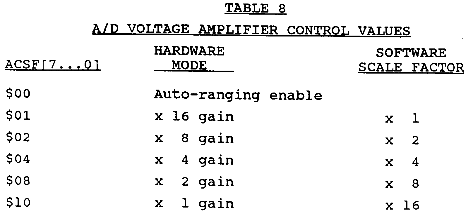 Ep0493003a2 Voltage Regulator Power Supply And Calibrator Form The Divider That Scales Down Adapter Ac Figure Imgb0015