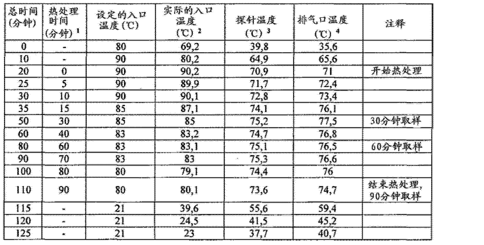 Figure CN102688241AD00862